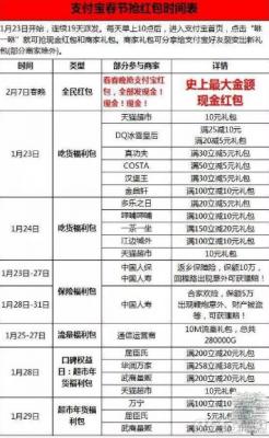 2018春节微信红包活动是什么_春节抢红包攻略