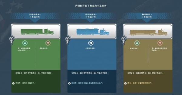物流之路美国免安装中文版下载